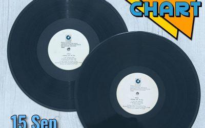 Off The Chart: 15 September 1980