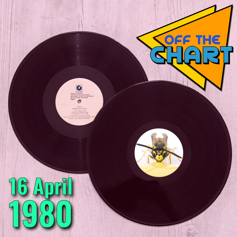 Off The Chart: 16 April 1980