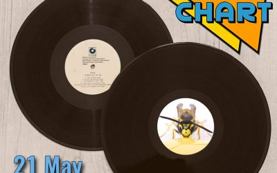Off The Chart: 21 May 1981